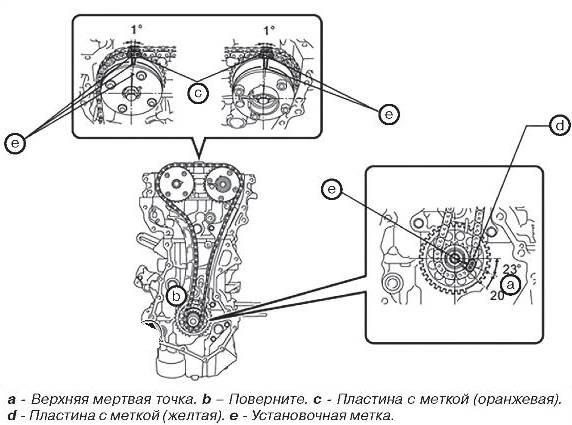 ketting afstellen motor