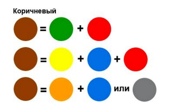 Как с красного цвета сделать коричневый 783